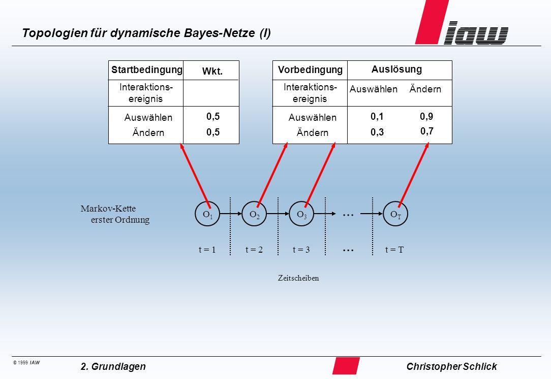 © 1999 IAW Topologien für dynamische Bayes-Netze (I) Christopher Schlick2. Grundlagen Markov-Kette erster Ordnung O1O1 O2O2 O3O3 OTOT... t = 1t = 2t =