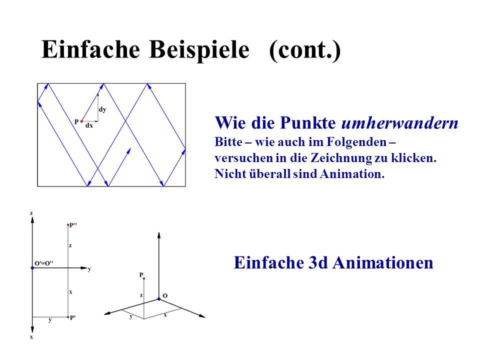 Einfache Beispiele (cont.) Wie die Punkte umherwandern Bitte – wie auch im Folgenden – versuchen in die Zeichnung zu klicken. Nicht überall sind Anima