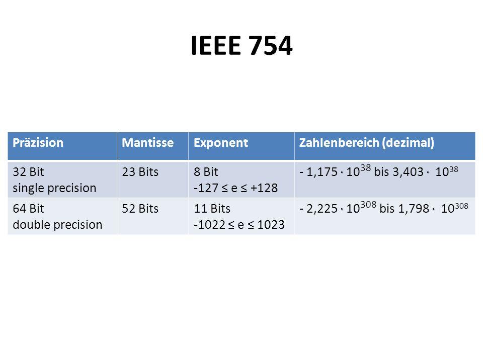 IEEE 754 PräzisionMantisseExponentZahlenbereich (dezimal) 32 Bit single precision 23 Bits8 Bit -127 e +128 - 1,175 10 38 bis 3,403 10 38 64 Bit double precision 52 Bits11 Bits -1022 e 1023 - 2,225 10 308 bis 1,798 10 308
