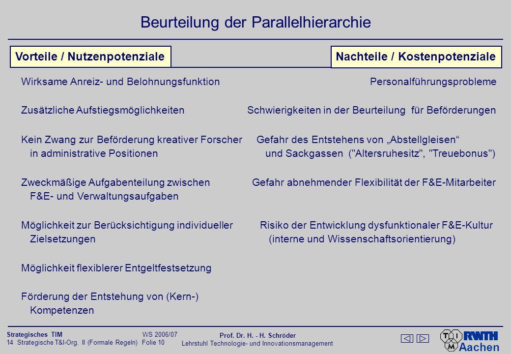 Aachen 14 Strategische T&I-Org. II (Formale Regeln) Folie 10 Strategisches TIM WS 2006/07 Prof. Dr. H. - H. Schröder Lehrstuhl Technologie- und Innova