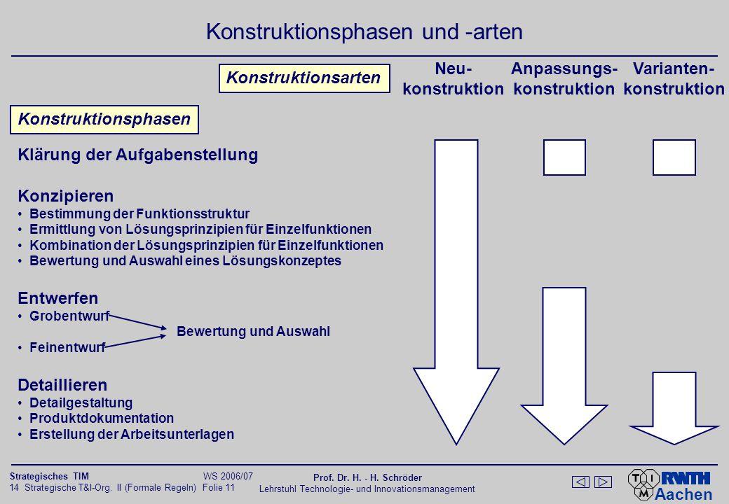 Aachen 14 Strategische T&I-Org. II (Formale Regeln) Folie 11 Strategisches TIM WS 2006/07 Prof. Dr. H. - H. Schröder Lehrstuhl Technologie- und Innova