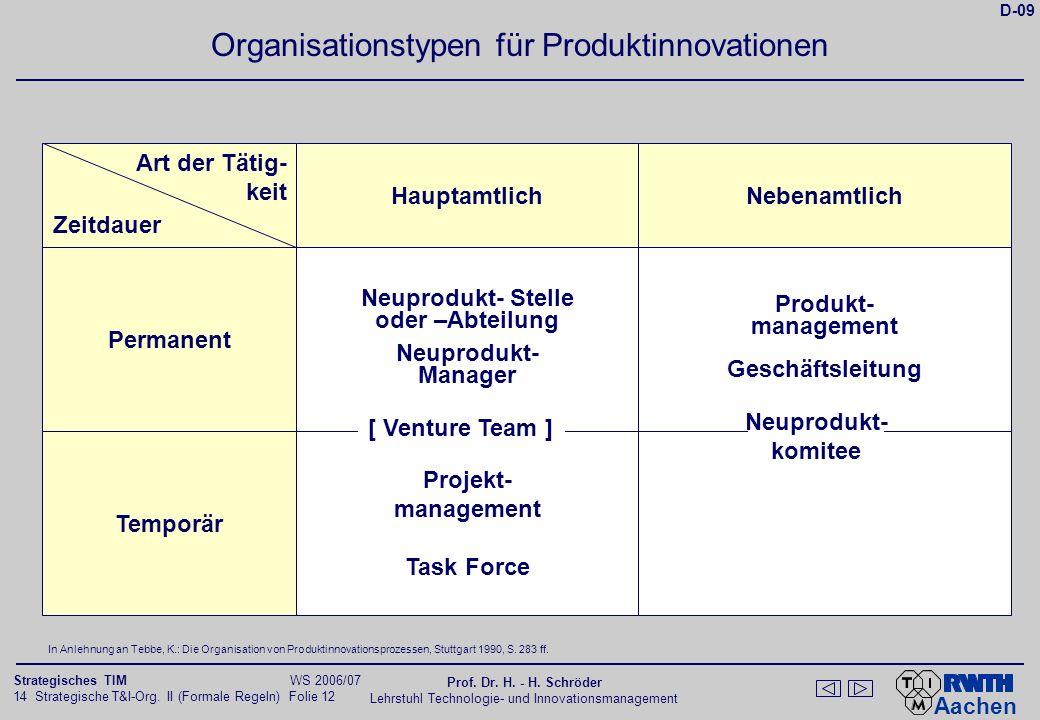 Aachen 14 Strategische T&I-Org. II (Formale Regeln) Folie 12 Strategisches TIM WS 2006/07 Prof. Dr. H. - H. Schröder Lehrstuhl Technologie- und Innova