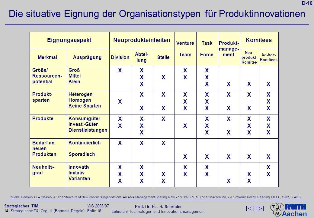Aachen 14 Strategische T&I-Org. II (Formale Regeln) Folie 16 Strategisches TIM WS 2006/07 Prof. Dr. H. - H. Schröder Lehrstuhl Technologie- und Innova