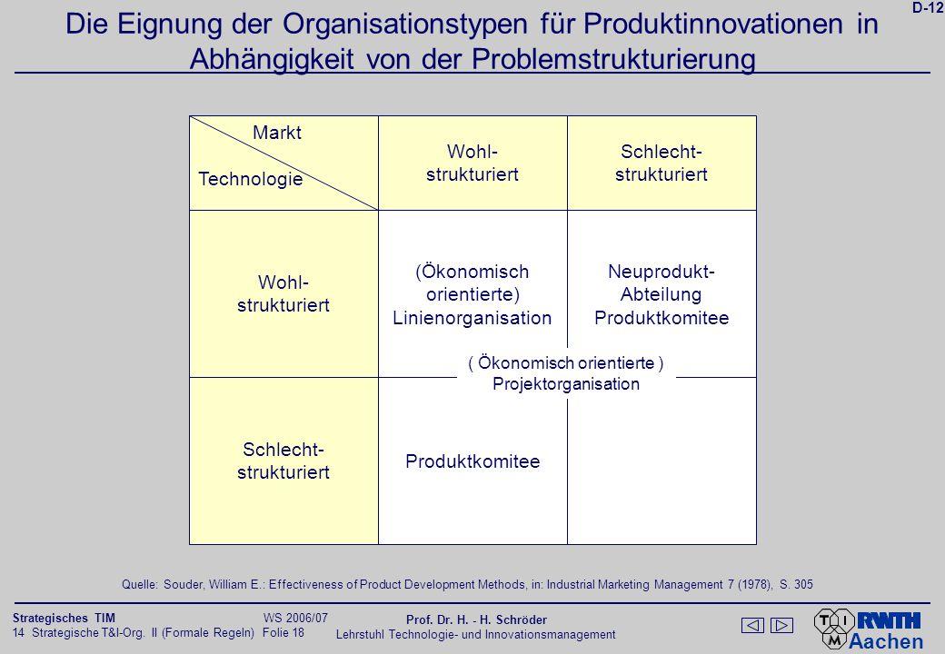 Aachen 14 Strategische T&I-Org. II (Formale Regeln) Folie 18 Strategisches TIM WS 2006/07 Prof. Dr. H. - H. Schröder Lehrstuhl Technologie- und Innova