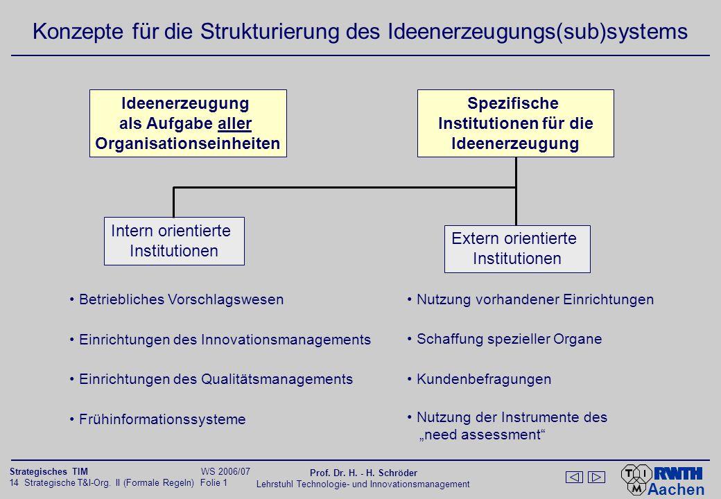 Aachen 14 Strategische T&I-Org. II (Formale Regeln) Folie 1 Strategisches TIM WS 2006/07 Prof. Dr. H. - H. Schröder Lehrstuhl Technologie- und Innovat