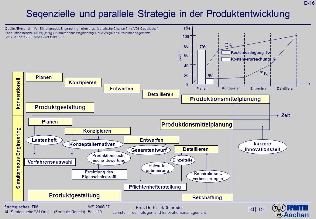 Aachen 14 Strategische T&I-Org. II (Formale Regeln) Folie 20 Strategisches TIM WS 2006/07 Prof. Dr. H. - H. Schröder Lehrstuhl Technologie- und Innova