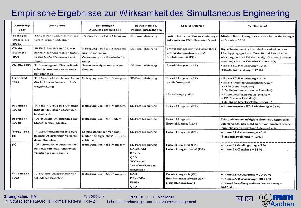 Aachen 14 Strategische T&I-Org. II (Formale Regeln) Folie 24 Strategisches TIM WS 2006/07 Prof. Dr. H. - H. Schröder Lehrstuhl Technologie- und Innova