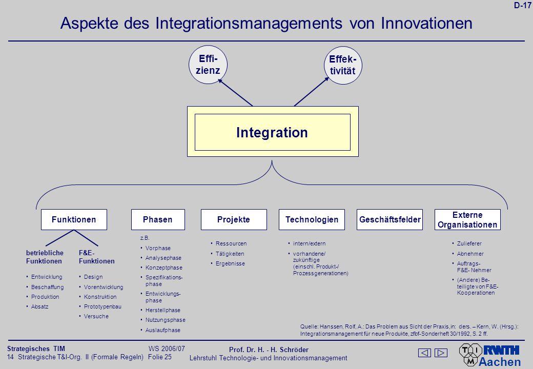 Aachen 14 Strategische T&I-Org. II (Formale Regeln) Folie 25 Strategisches TIM WS 2006/07 Prof. Dr. H. - H. Schröder Lehrstuhl Technologie- und Innova