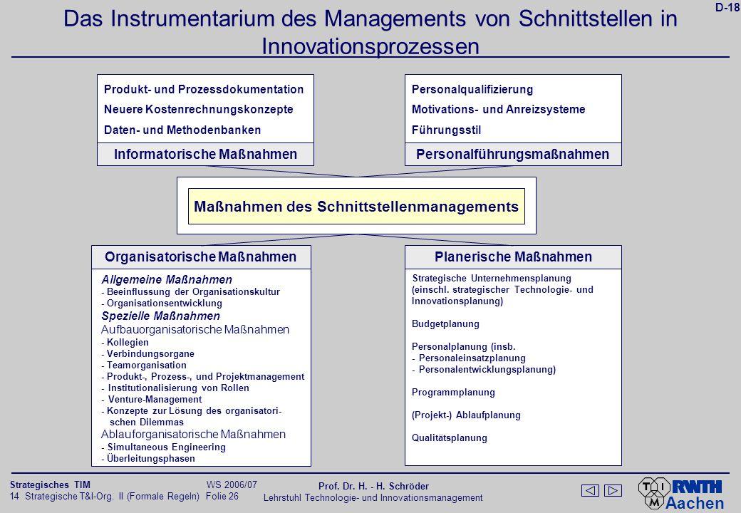 Aachen 14 Strategische T&I-Org. II (Formale Regeln) Folie 26 Strategisches TIM WS 2006/07 Prof. Dr. H. - H. Schröder Lehrstuhl Technologie- und Innova