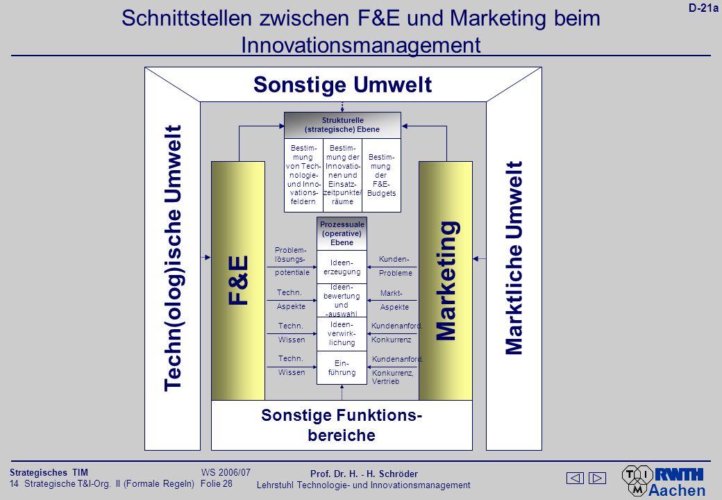 Aachen 14 Strategische T&I-Org. II (Formale Regeln) Folie 28 Strategisches TIM WS 2006/07 Prof. Dr. H. - H. Schröder Lehrstuhl Technologie- und Innova
