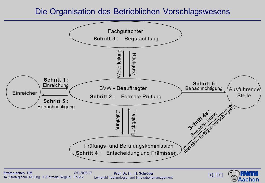Aachen 14 Strategische T&I-Org. II (Formale Regeln) Folie 2 Strategisches TIM WS 2006/07 Prof. Dr. H. - H. Schröder Lehrstuhl Technologie- und Innovat