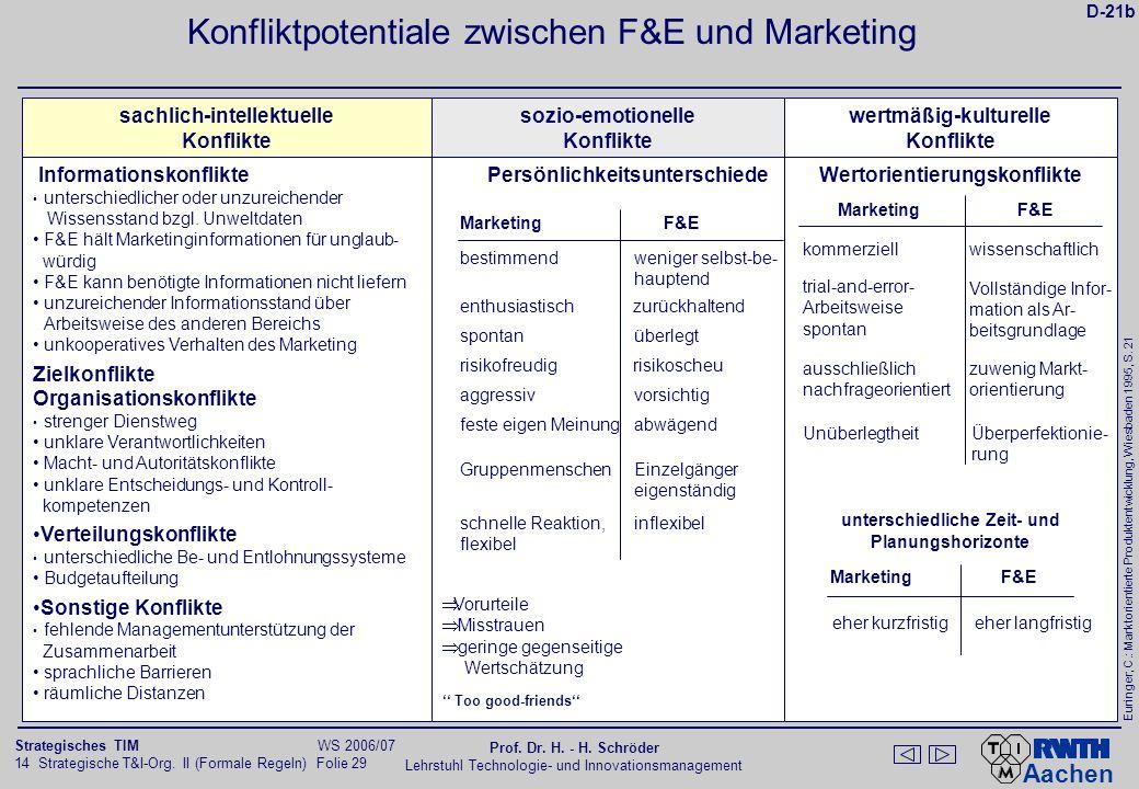 Aachen 14 Strategische T&I-Org. II (Formale Regeln) Folie 29 Strategisches TIM WS 2006/07 Prof. Dr. H. - H. Schröder Lehrstuhl Technologie- und Innova