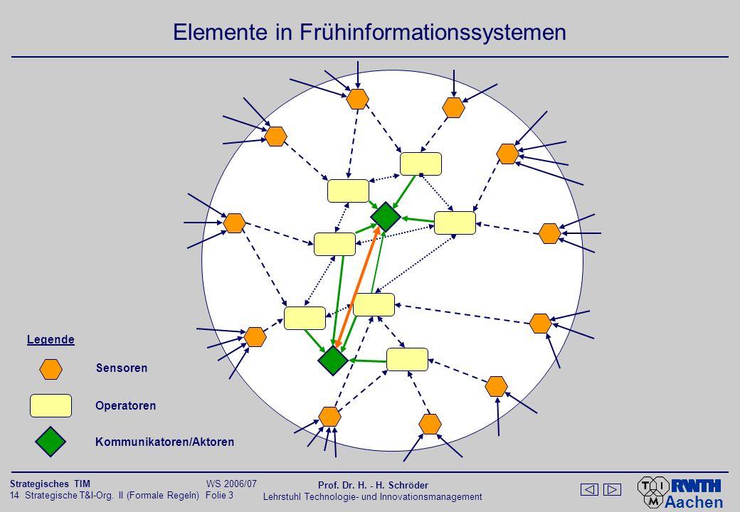 Aachen 14 Strategische T&I-Org. II (Formale Regeln) Folie 3 Strategisches TIM WS 2006/07 Prof. Dr. H. - H. Schröder Lehrstuhl Technologie- und Innovat