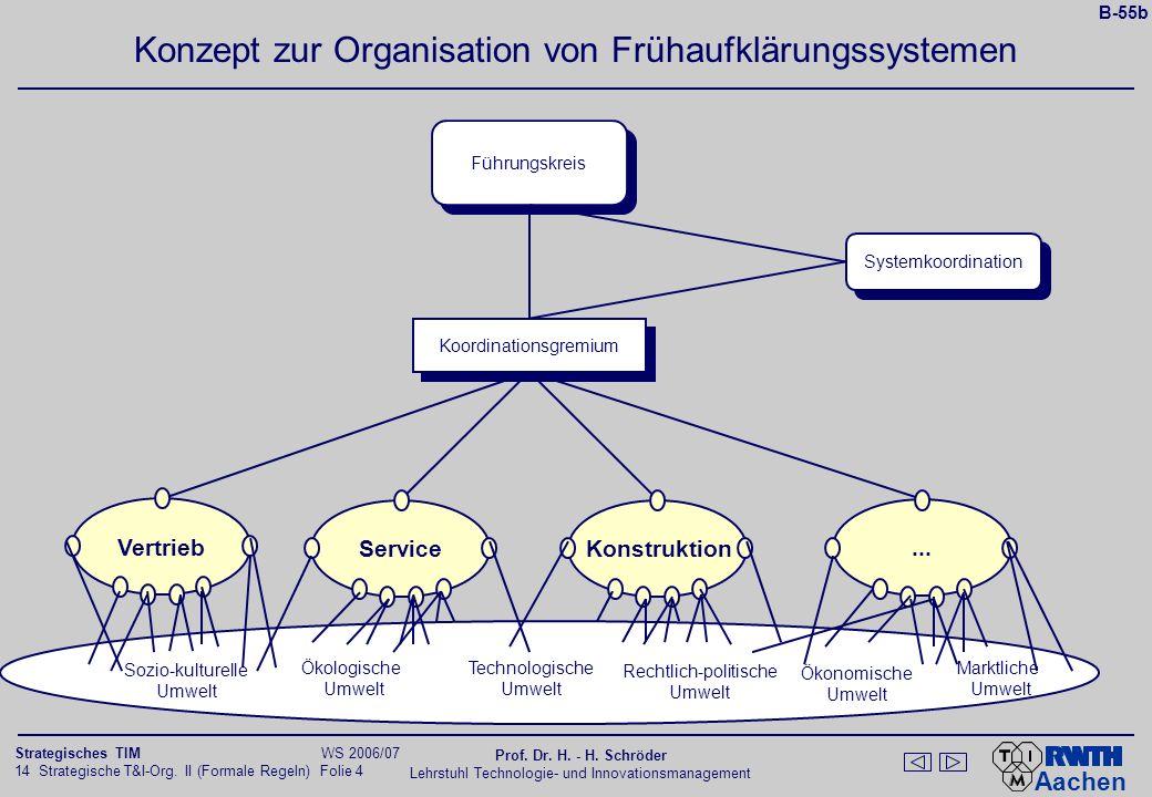 Aachen 14 Strategische T&I-Org. II (Formale Regeln) Folie 4 Strategisches TIM WS 2006/07 Prof. Dr. H. - H. Schröder Lehrstuhl Technologie- und Innovat