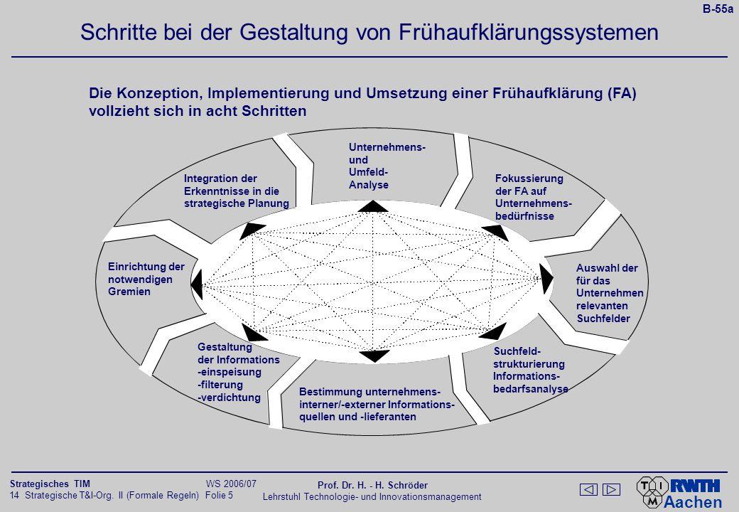 Aachen 14 Strategische T&I-Org. II (Formale Regeln) Folie 5 Strategisches TIM WS 2006/07 Prof. Dr. H. - H. Schröder Lehrstuhl Technologie- und Innovat