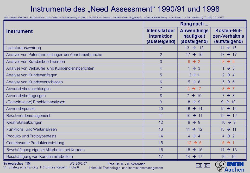 Aachen 14 Strategische T&I-Org. II (Formale Regeln) Folie 6 Strategisches TIM WS 2006/07 Prof. Dr. H. - H. Schröder Lehrstuhl Technologie- und Innovat