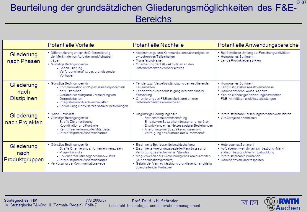 Aachen 14 Strategische T&I-Org. II (Formale Regeln) Folie 7 Strategisches TIM WS 2006/07 Prof. Dr. H. - H. Schröder Lehrstuhl Technologie- und Innovat