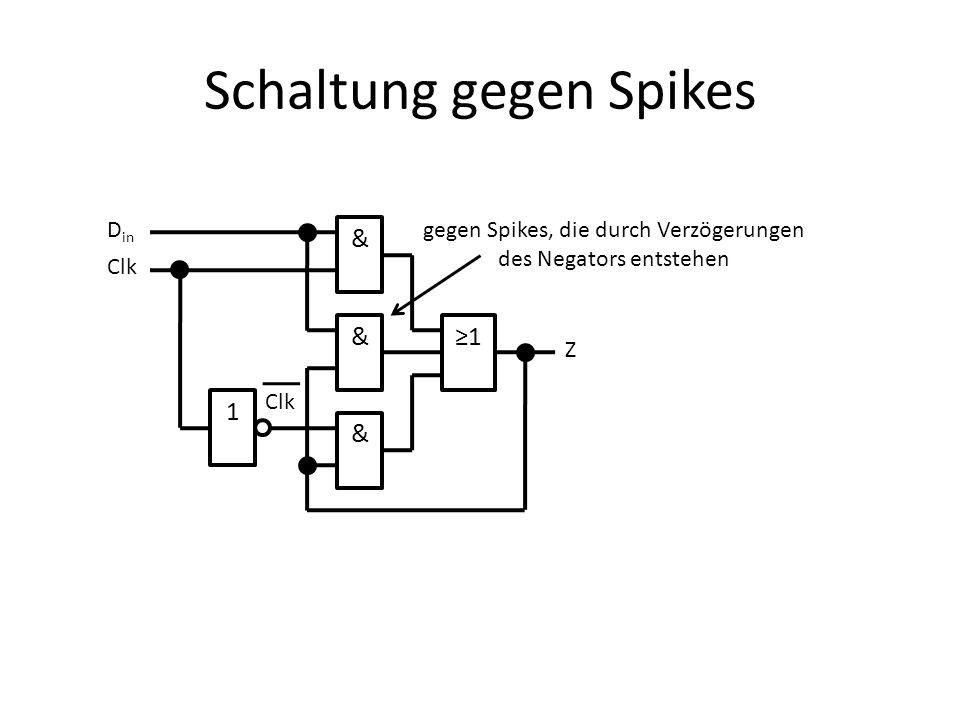 Schaltung gegen Spikes & & & 1 1 Clk D in Z gegen Spikes, die durch Verzögerungen des Negators entstehen