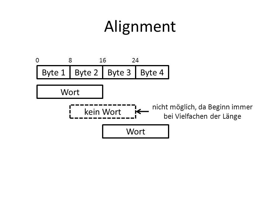 Alignment Byte 1Byte 2Byte 3Byte 4 081624 Wort kein Wort Wort nicht möglich, da Beginn immer bei Vielfachen der Länge