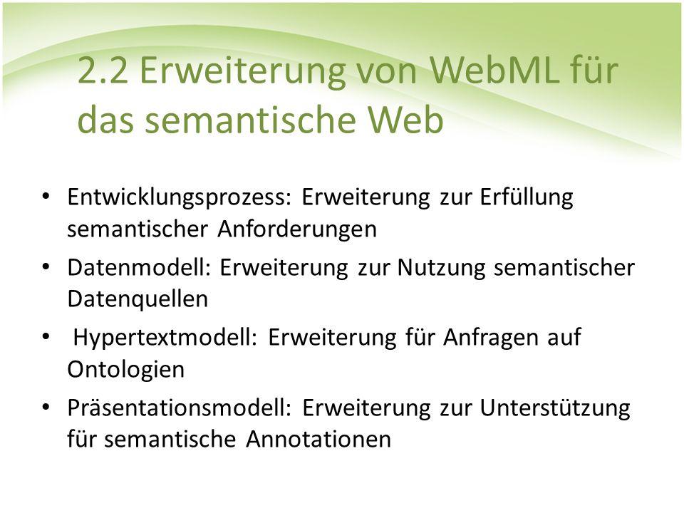 2.2 Erweiterung von WebML für das semantische Web Entwicklungsprozess: Erweiterung zur Erfüllung semantischer Anforderungen Datenmodell: Erweiterung z