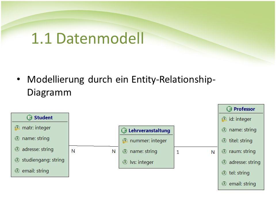 1.1 Datenmodell Modellierung durch ein Entity-Relationship- Diagramm