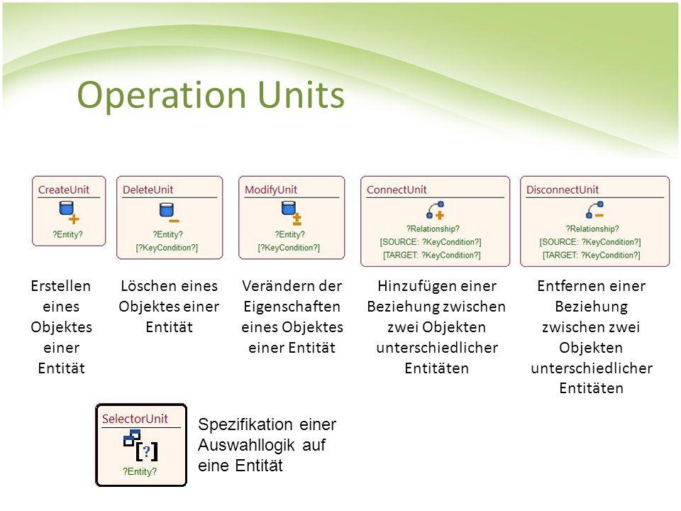 Operation Units Erstellen eines Objektes einer Entität Löschen eines Objektes einer Entität Verändern der Eigenschaften eines Objektes einer Entität H
