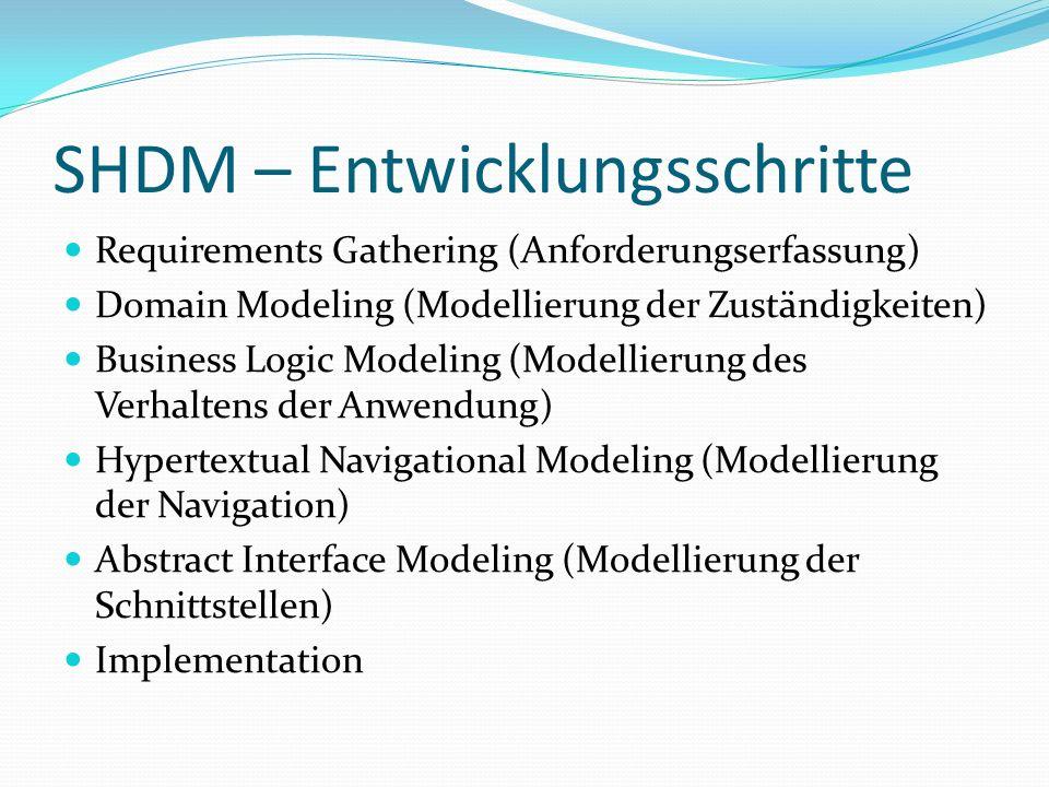 SHDM – Entwicklungsschritte Requirements Gathering (Anforderungserfassung) Domain Modeling (Modellierung der Zuständigkeiten) Business Logic Modeling (Modellierung des Verhaltens der Anwendung) Hypertextual Navigational Modeling (Modellierung der Navigation) Abstract Interface Modeling (Modellierung der Schnittstellen) Implementation