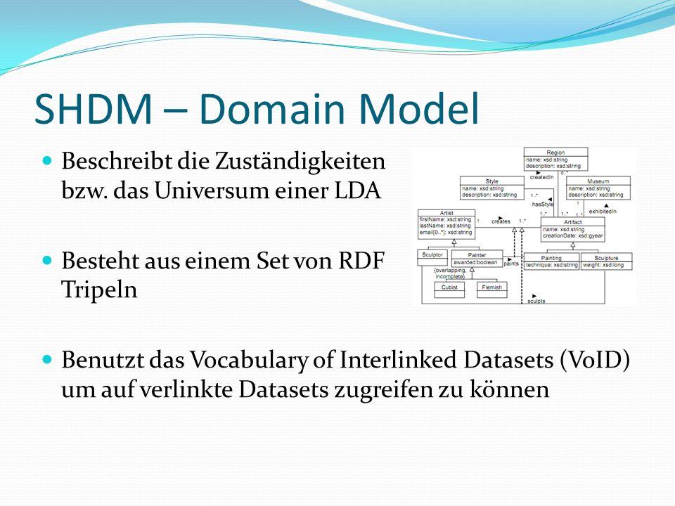 SHDM – Domain Model Beschreibt die Zuständigkeiten bzw.