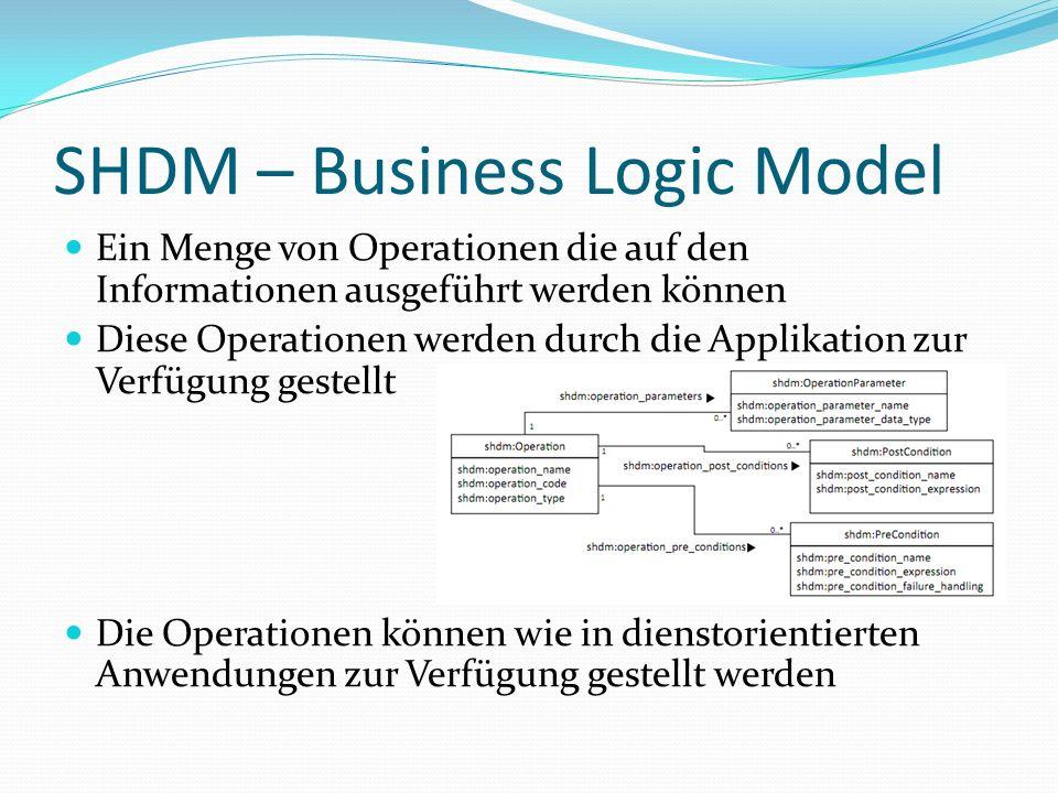 SHDM – Business Logic Model Ein Menge von Operationen die auf den Informationen ausgeführt werden können Diese Operationen werden durch die Applikation zur Verfügung gestellt Die Operationen können wie in dienstorientierten Anwendungen zur Verfügung gestellt werden