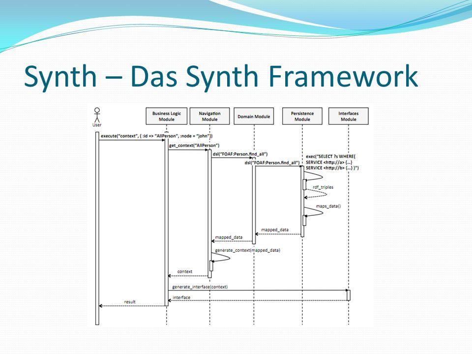 Synth – Das Synth Framework