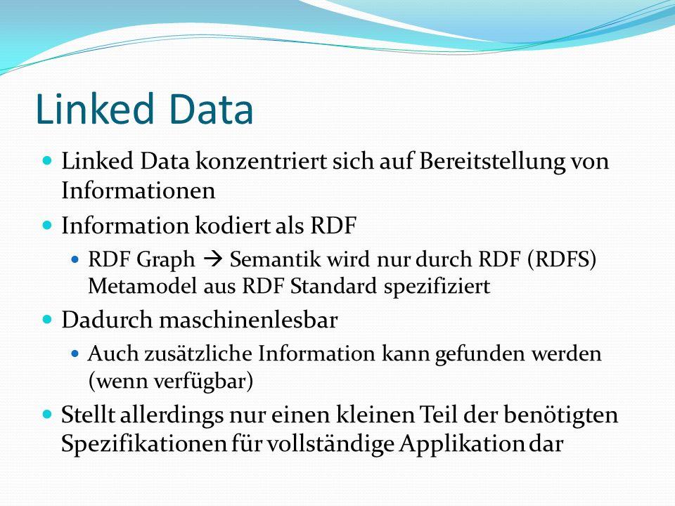 Linked Data Linked Data konzentriert sich auf Bereitstellung von Informationen Information kodiert als RDF RDF Graph Semantik wird nur durch RDF (RDFS) Metamodel aus RDF Standard spezifiziert Dadurch maschinenlesbar Auch zusätzliche Information kann gefunden werden (wenn verfügbar) Stellt allerdings nur einen kleinen Teil der benötigten Spezifikationen für vollständige Applikation dar