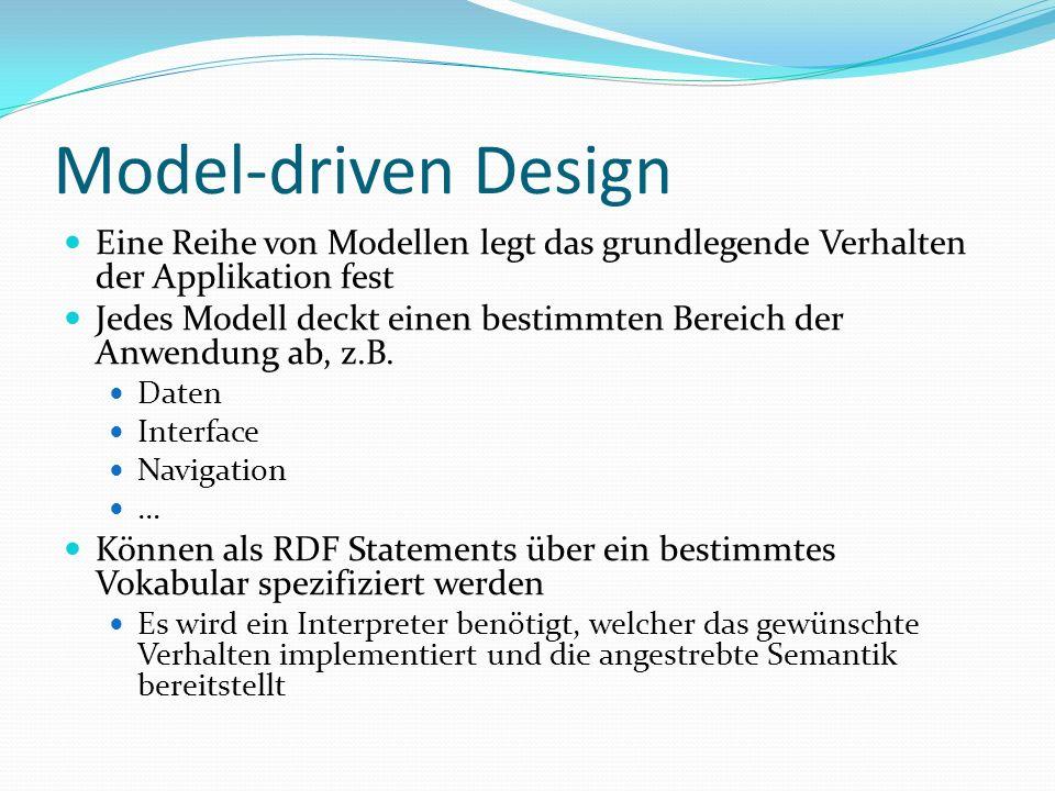 Model-driven Design Eine Reihe von Modellen legt das grundlegende Verhalten der Applikation fest Jedes Modell deckt einen bestimmten Bereich der Anwendung ab, z.B.