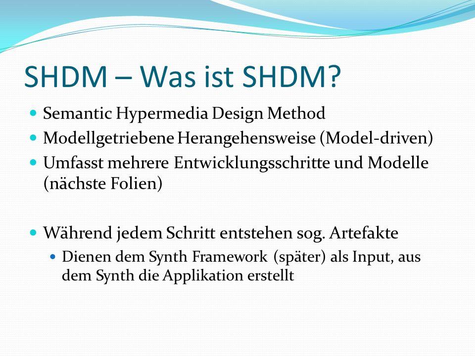 SHDM – Was ist SHDM.