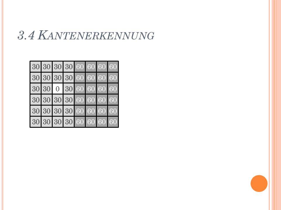 3.4 K ANTENERKENNUNG 30 60 30 60 30 0 60 30 60 30 60 30 60 30