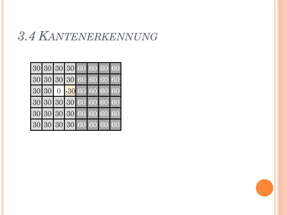 3.4 K ANTENERKENNUNG 30 60 30 60 30 0-3060 30 60 30 60 30 60 30