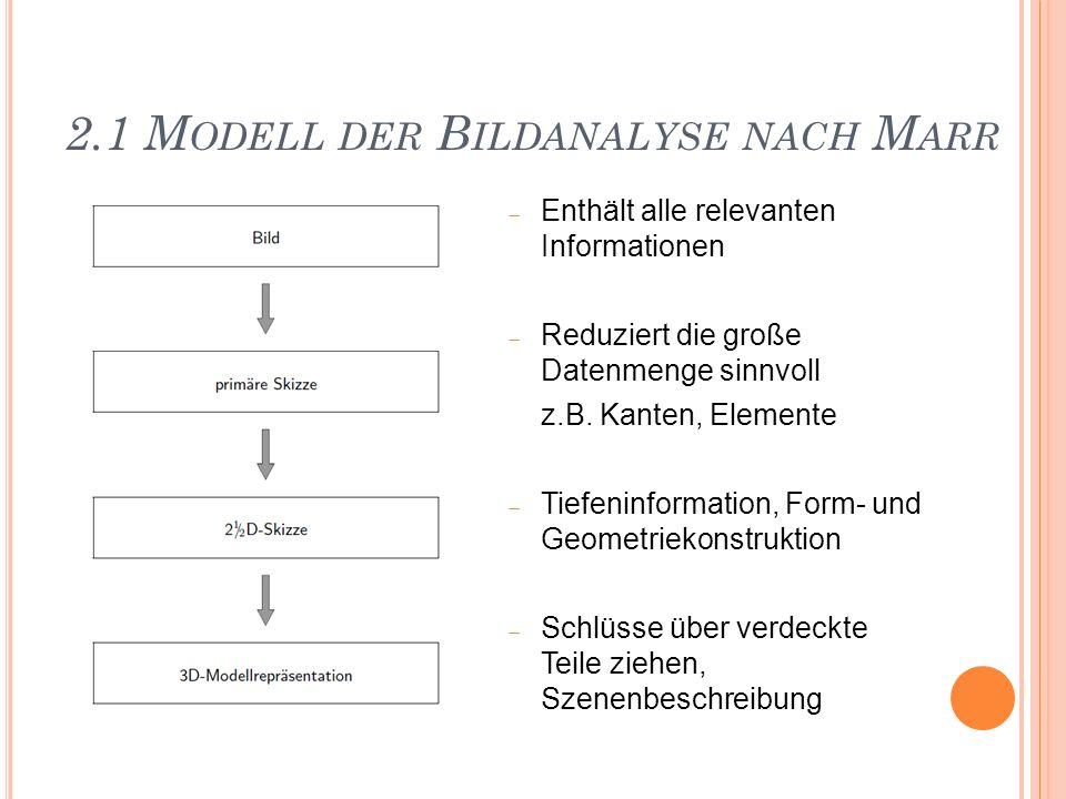 2.1 M ODELL DER B ILDANALYSE NACH M ARR Enthält alle relevanten Informationen Reduziert die große Datenmenge sinnvoll z.B. Kanten, Elemente Tiefeninfo