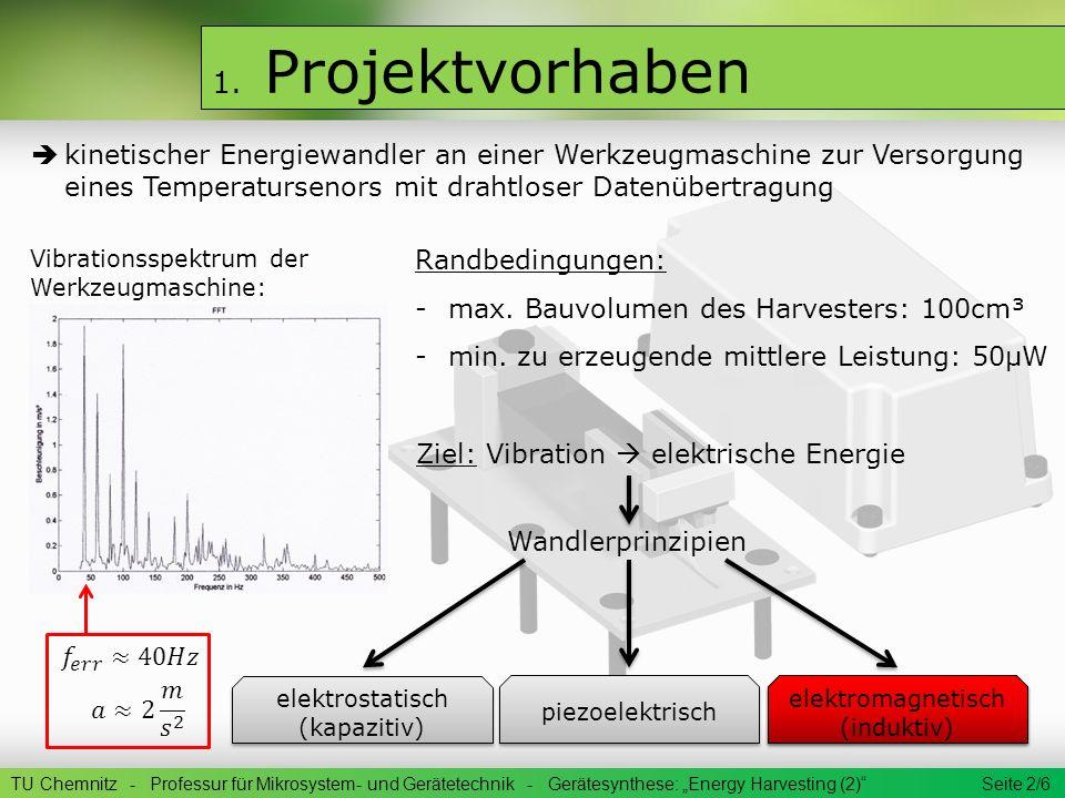 1. Projektvorhaben elektromagnetisch (induktiv) piezoelektrisch elektrostatisch (kapazitiv) elektrostatisch (kapazitiv) Wandlerprinzipien Vibrationssp