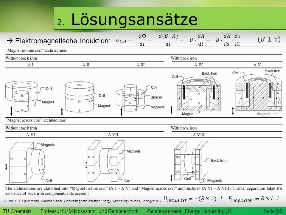 2. Lösungsansätze TU Chemnitz - Professur für Mikrosystem- und Gerätetechnik - Gerätesynthese: Energy Harvesting (2) Seite 3/6 Quelle: Dirk Spreemann,