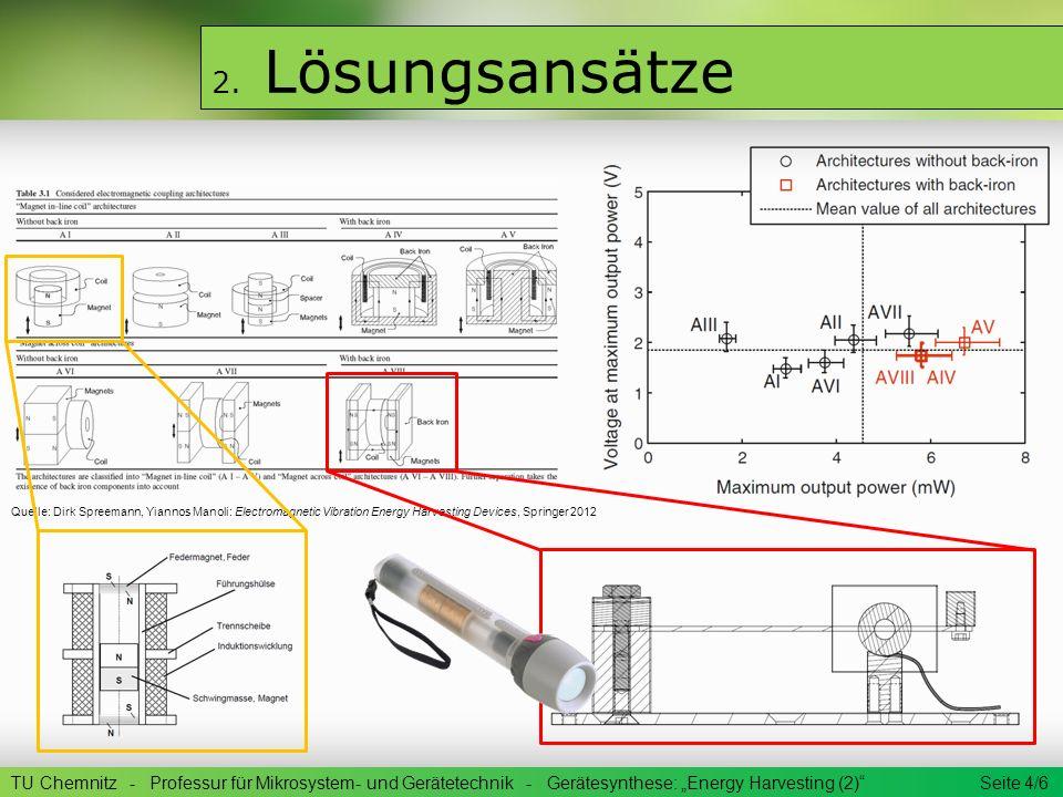 2. Lösungsansätze TU Chemnitz - Professur für Mikrosystem- und Gerätetechnik - Gerätesynthese: Energy Harvesting (2) Seite 4/6 Quelle: Dirk Spreemann,