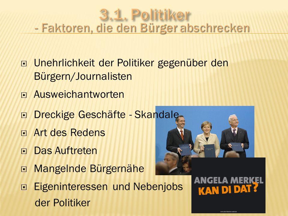 Fehlende Identifikation der Jugendlichen mit Politikern, aufgrund deren hohen Alter 14. Shell-Jugendstudie 2002: Anteil pol. interessierter Jugendlich