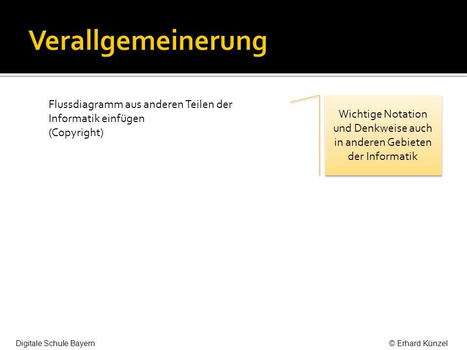 Wichtige Notation und Denkweise auch in anderen Gebieten der Informatik Flussdiagramm aus anderen Teilen der Informatik einfügen (Copyright) Digitale Schule Bayern© Erhard Künzel