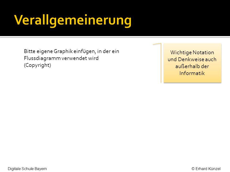Wichtige Notation und Denkweise auch außerhalb der Informatik Bitte eigene Graphik einfügen, in der ein Flussdiagramm verwendet wird (Copyright) Digitale Schule Bayern© Erhard Künzel