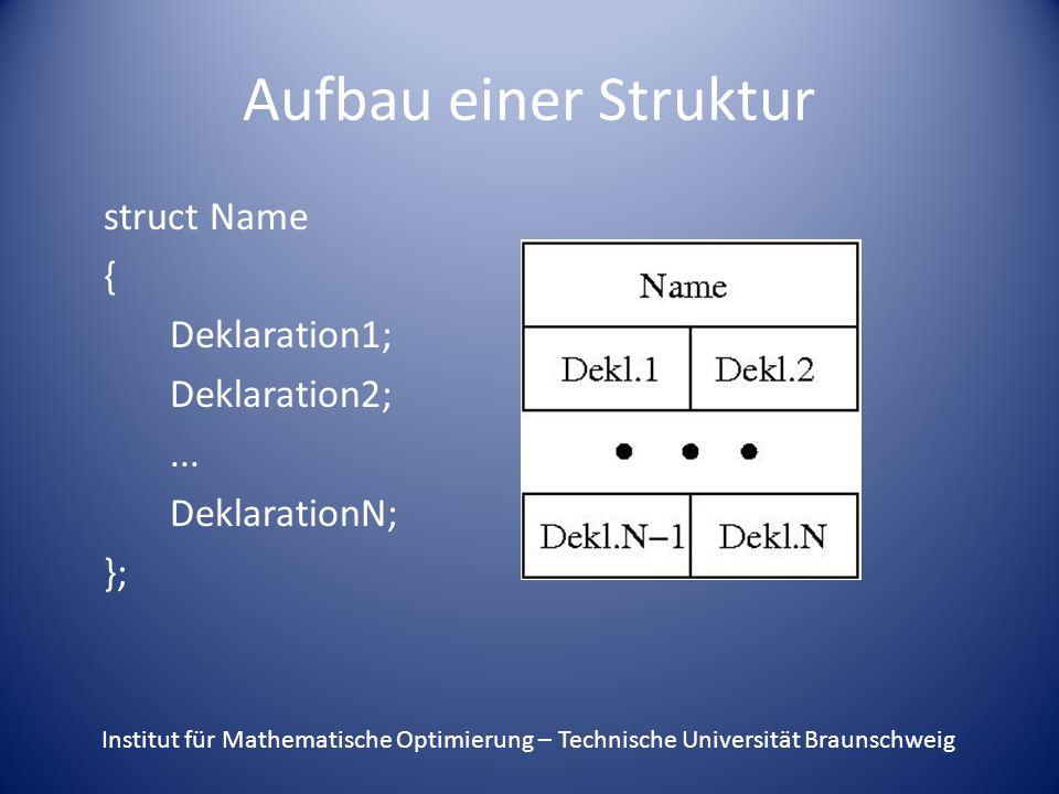 Aufbau einer Struktur struct Name { Deklaration1; Deklaration2;... DeklarationN; }; Institut für Mathematische Optimierung – Technische Universität Br