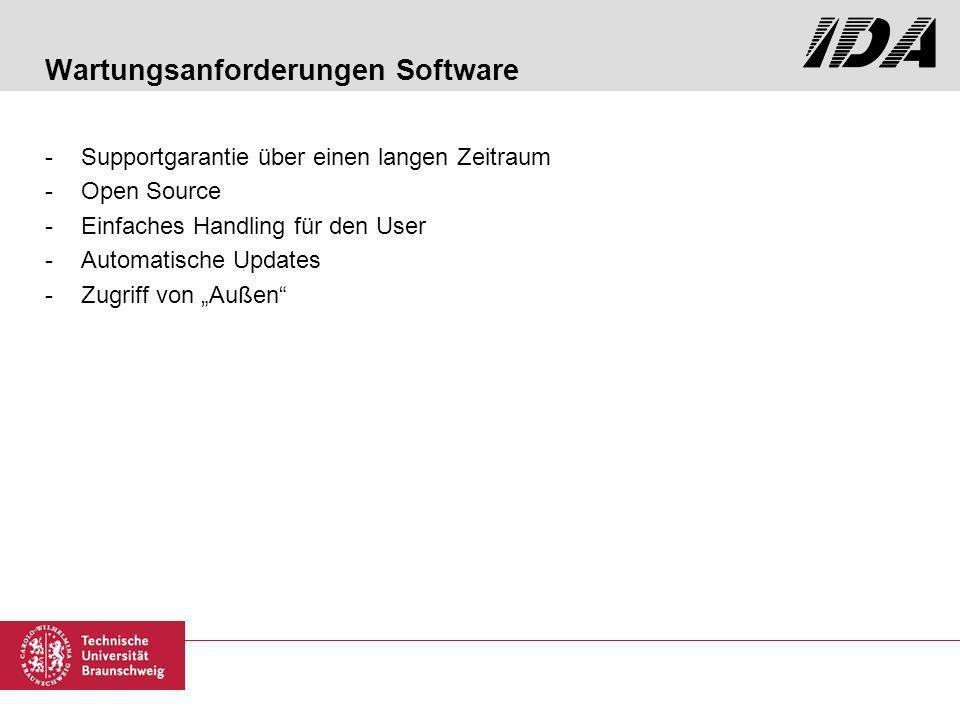 Wartungsanforderungen Software -Supportgarantie über einen langen Zeitraum -Open Source -Einfaches Handling für den User -Automatische Updates -Zugriff von Außen