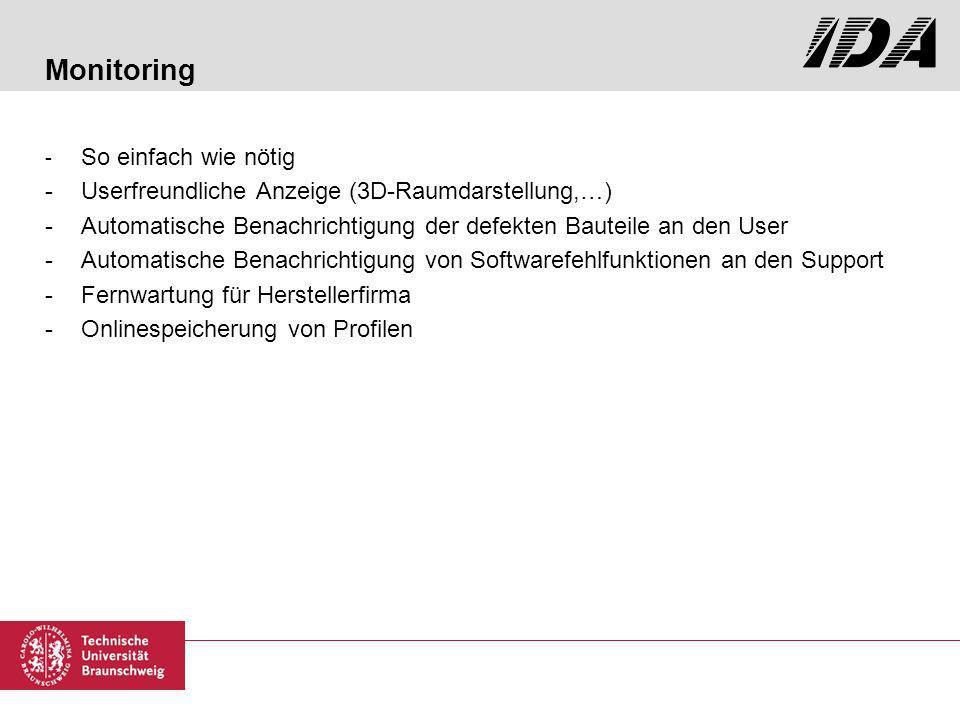 Monitoring - So einfach wie nötig -Userfreundliche Anzeige (3D-Raumdarstellung,…) -Automatische Benachrichtigung der defekten Bauteile an den User -Automatische Benachrichtigung von Softwarefehlfunktionen an den Support -Fernwartung für Herstellerfirma -Onlinespeicherung von Profilen