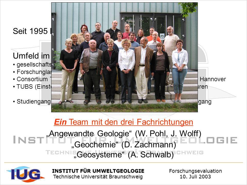 Seit 1995 Radikale NeuorientierungUmfeld im Wandel gesellschaftspolitisch Forschunglandschaft Niedersachsen Consortium Technikum TU Braunschweig/TU Cl