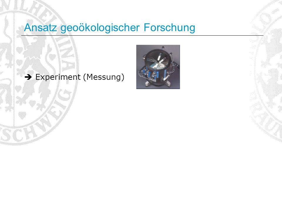 Ansatz geoökologischer Forschung Experiment (Messung)
