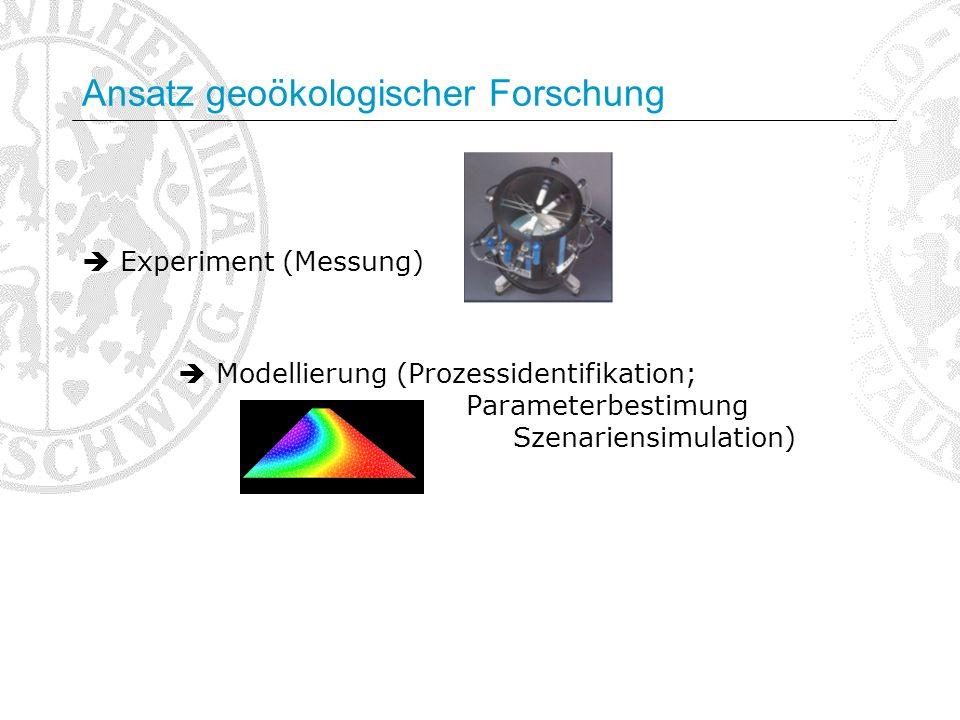 Ansatz geoökologischer Forschung Experiment (Messung) Modellierung (Prozessidentifikation; Parameterbestimung Szenariensimulation)