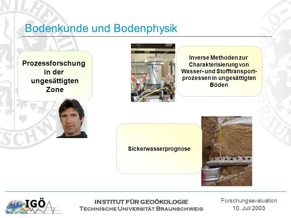 Bodenkunde und Bodenphysik INSTITUT FÜR GEOÖKOLOGIE Technische Universität Braunschweig Forschungsevaluation 10. Juli 2003 Prozessforschung in der ung
