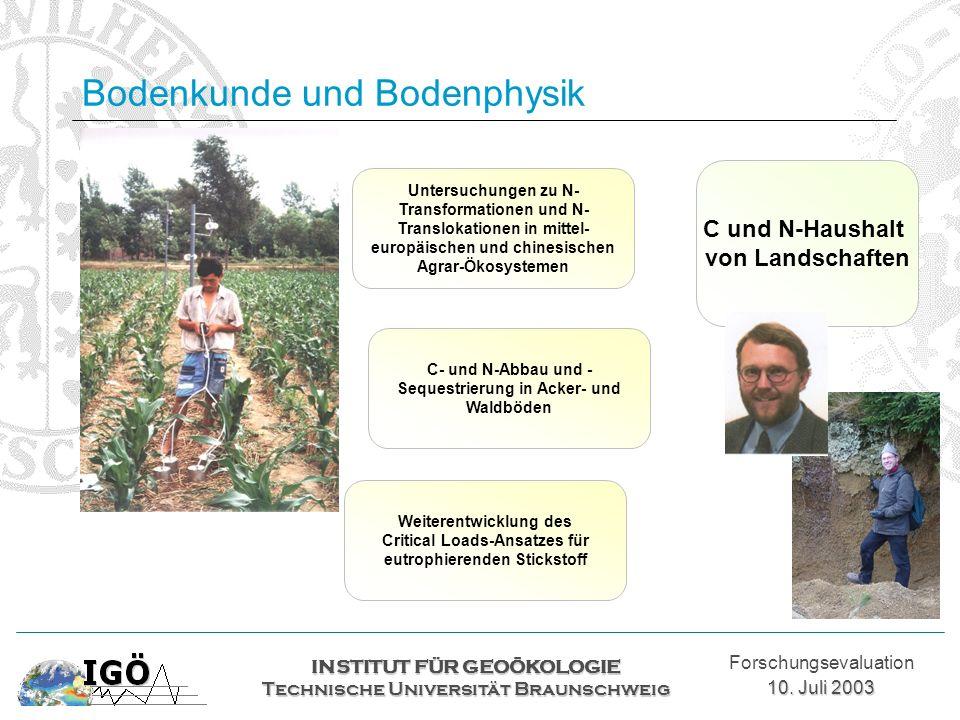 Bodenkunde und Bodenphysik INSTITUT FÜR GEOÖKOLOGIE Technische Universität Braunschweig Forschungsevaluation 10. Juli 2003 C und N-Haushalt von Landsc
